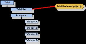 SBS_eis_tafelblad