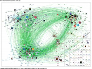 twitter_big_data